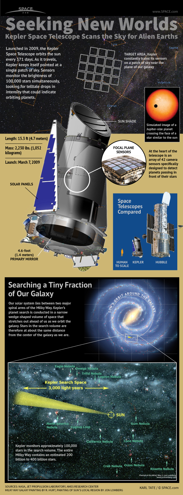 kepler-space-telescope-120830a